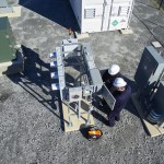 Microgrid Configurations Increasingly Used in Smart Grid Research